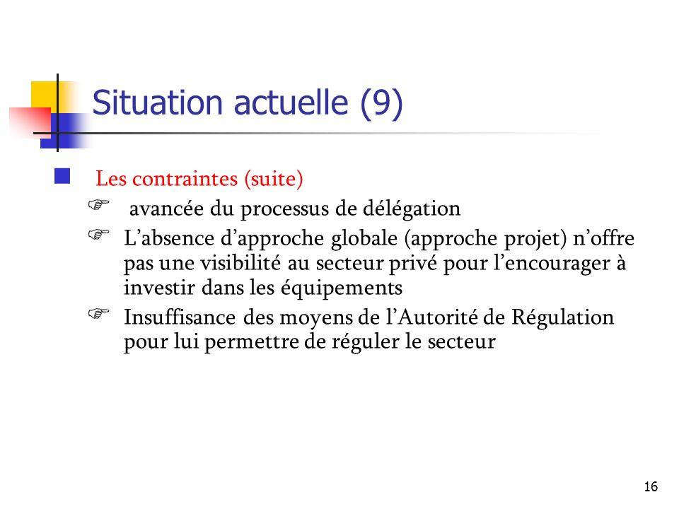 16 Situation actuelle (9) Les contraintes (suite) avancée du processus de délégation Labsence dapproche globale (approche projet) noffre pas une visib