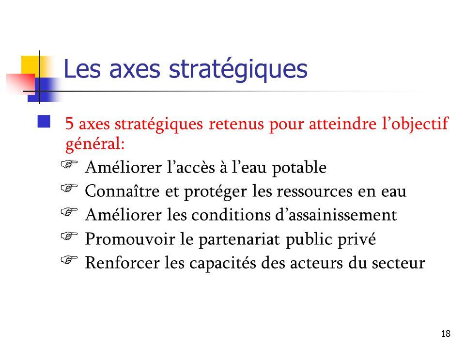 18 Les axes stratégiques 5 axes stratégiques retenus pour atteindre lobjectif général: Améliorer laccès à leau potable Connaître et protéger les resso