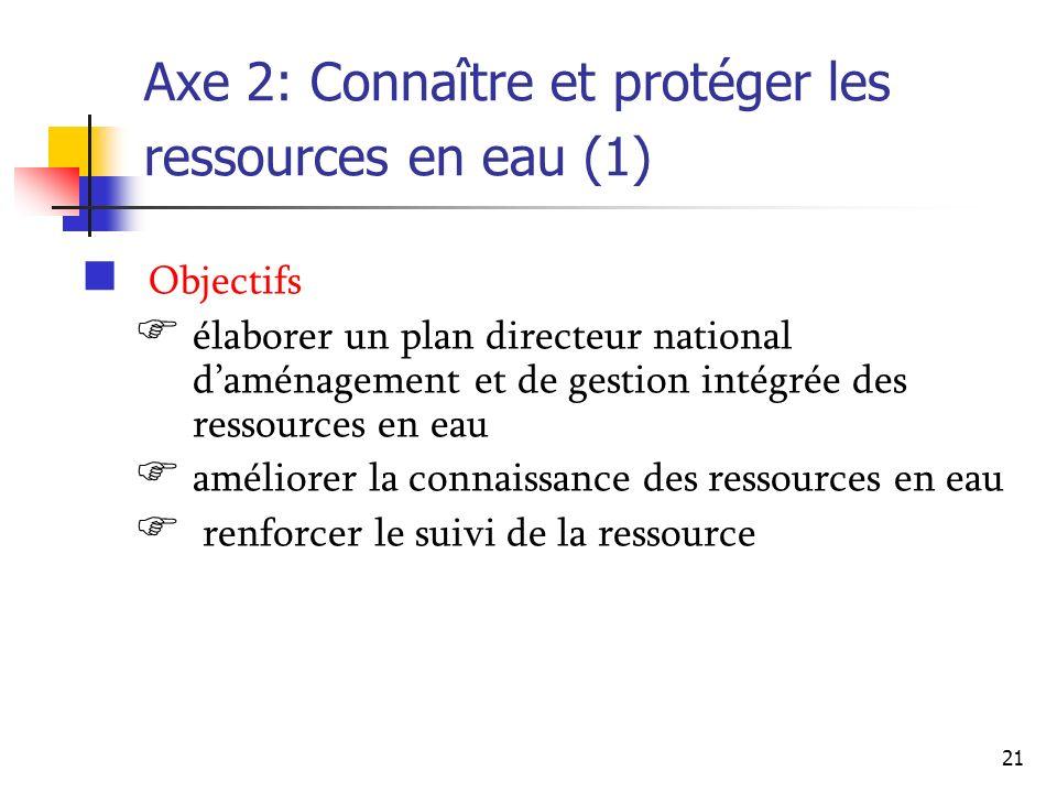 21 Axe 2: Connaître et protéger les ressources en eau (1) Objectifs élaborer un plan directeur national daménagement et de gestion intégrée des ressou