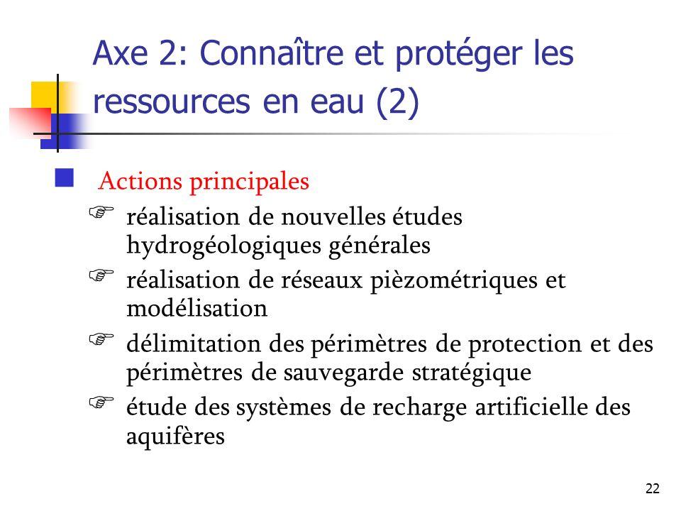 22 Axe 2: Connaître et protéger les ressources en eau (2) Actions principales réalisation de nouvelles études hydrogéologiques générales réalisation d