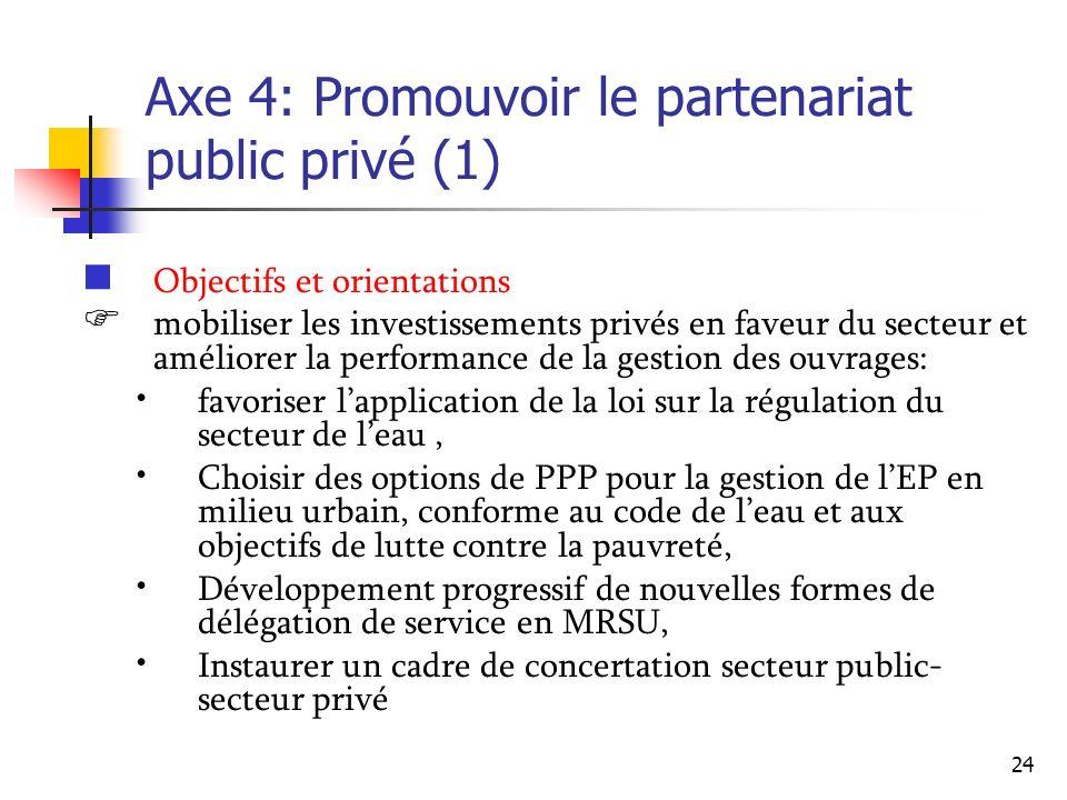 24 Axe 4: Promouvoir le partenariat public privé (1) Objectifs et orientations mobiliser les investissements privés en faveur du secteur et améliorer