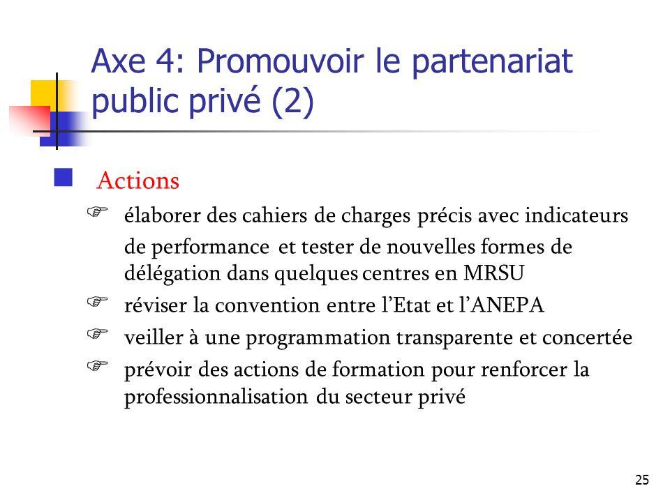 25 Axe 4: Promouvoir le partenariat public privé (2) Actions élaborer des cahiers de charges précis avec indicateurs de performance et tester de nouve