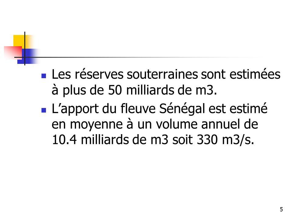5 Les réserves souterraines sont estimées à plus de 50 milliards de m3. Lapport du fleuve Sénégal est estimé en moyenne à un volume annuel de 10.4 mil