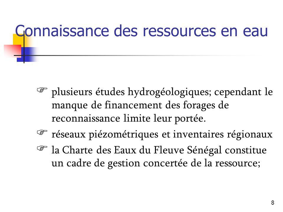 8 plusieurs études hydrogéologiques; cependant le manque de financement des forages de reconnaissance limite leur portée. réseaux piézométriques et in