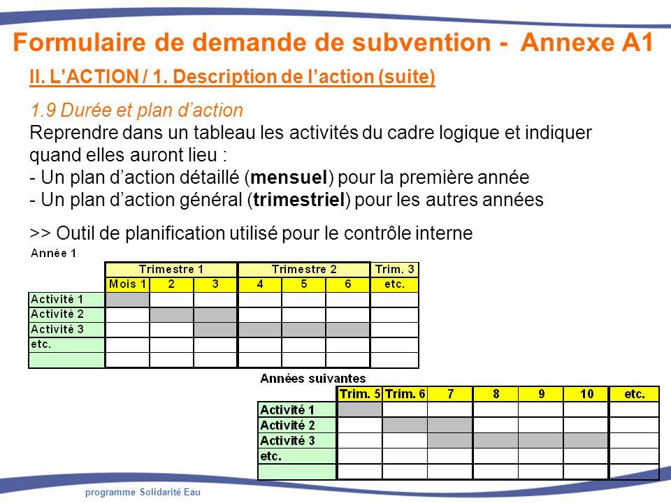 programme Solidarité Eau II. LACTION / 1. Description de laction (suite) 1.9 Durée et plan daction Reprendre dans un tableau les activités du cadre lo