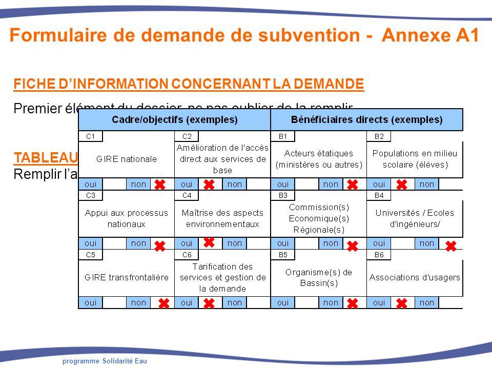 programme Solidarité Eau Formulaire de demande de subvention - Annexe A1 FICHE DINFORMATION CONCERNANT LA DEMANDE Premier élément du dossier, ne pas o