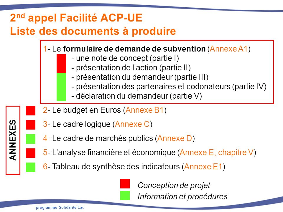 programme Solidarité Eau 2 nd appel Facilité ACP-UE Liste des documents à produire 1- Le formulaire de demande de subvention (Annexe A1) - une note de concept (partie I) - présentation de laction (partie II) - présentation du demandeur (partie III) - présentation des partenaires et codonateurs (partie IV) - déclaration du demandeur (partie V) 2- Le budget en Euros (Annexe B1) 3- Le cadre logique (Annexe C) 4- Le cadre de marchés publics (Annexe D) 5- Lanalyse financière et économique (Annexe E, chapitre V) 6- Tableau de synthèse des indicateurs (Annexe E1) Conception de projet Information et procédures ANNEXES