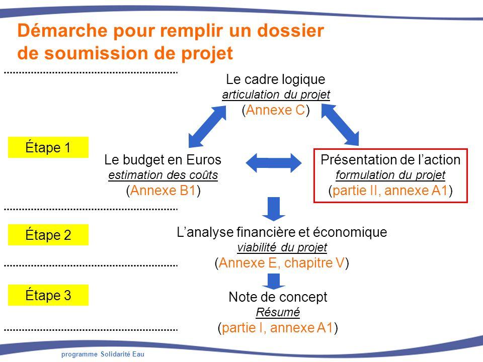 Démarche pour remplir un dossier de soumission de projet Note de concept Résumé (partie I, annexe A1) Présentation de laction formulation du projet (partie II, annexe A1) Le budget en Euros estimation des coûts (Annexe B1) Le cadre logique articulation du projet (Annexe C) Lanalyse financière et économique viabilité du projet (Annexe E, chapitre V) Étape 1 Étape 2 Étape 3