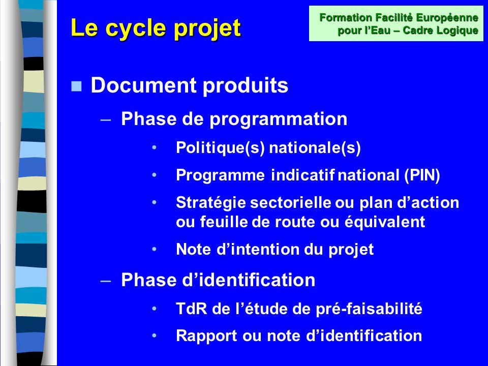 Le cycle projet 6. Évaluation –Lévaluation : ex-post mais souvent aussi à mi-parcours (condition pour la suite ou une deuxième phase) –Les partenaires