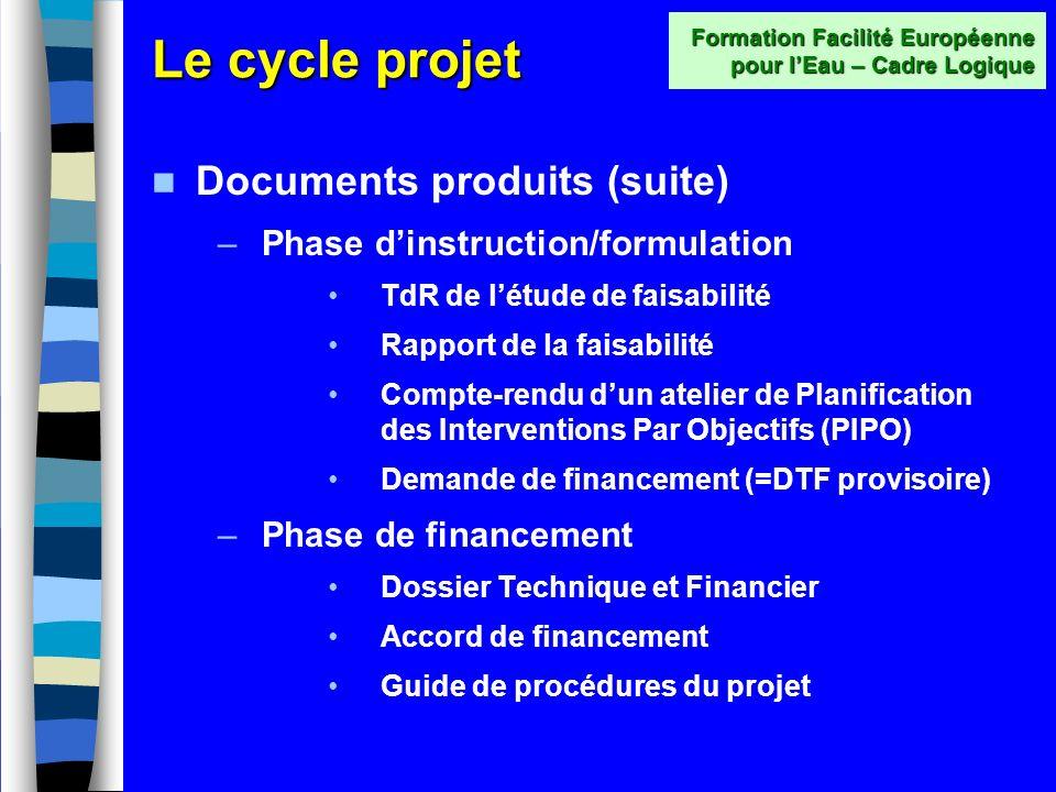 Le cycle projet Document produits –Phase de programmation Politique(s) nationale(s) Programme indicatif national (PIN) Stratégie sectorielle ou plan d