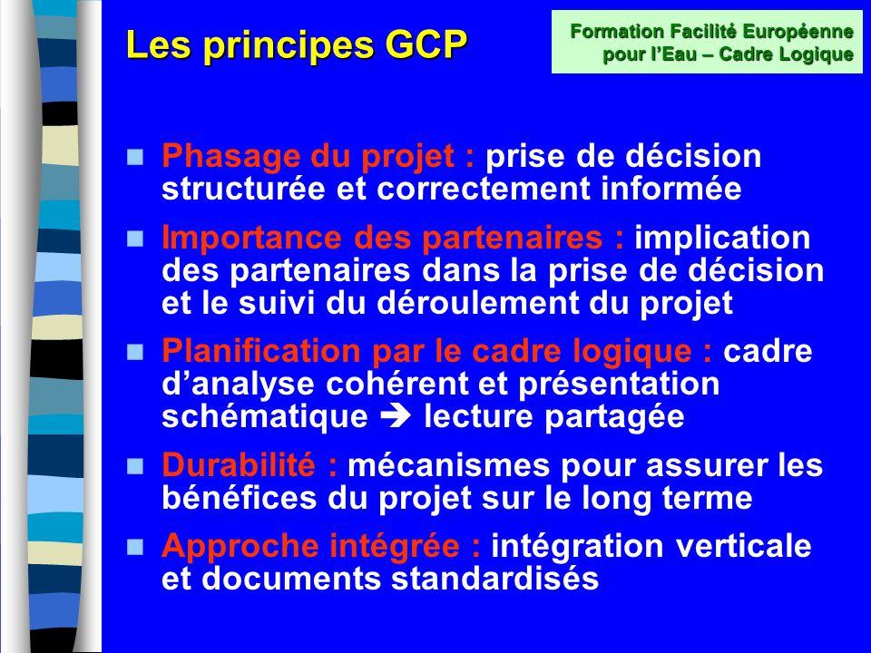 La Gestion du Cycle de Projet A quoi sert une Gestion du Cycle de Projet systématique et standardisée ? Expériences négativesRéponses de la GCP Cadre