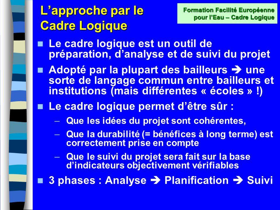 Les principes GCP Phasage du projet : prise de décision structurée et correctement informée Importance des partenaires : implication des partenaires d