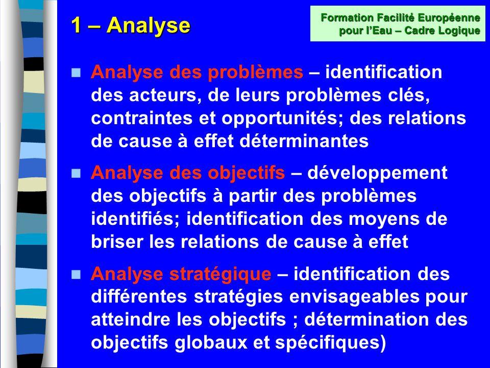 Lapproche par le Cadre Logique Le cadre logique est un outil de préparation, danalyse et de suivi du projet Adopté par la plupart des bailleurs une so