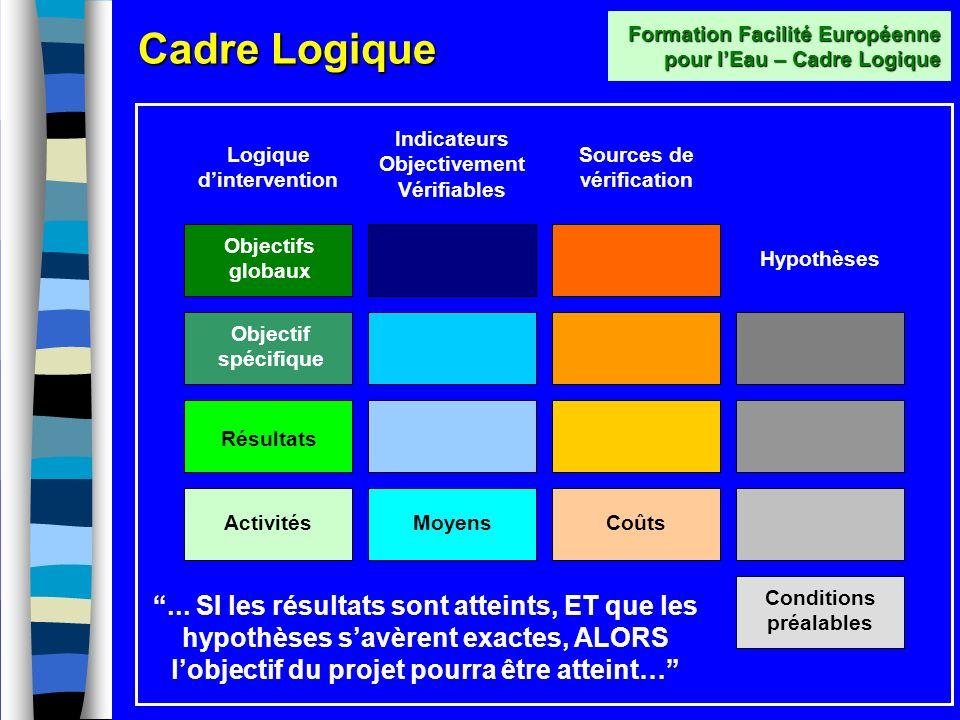 2 – Planification Cadre logique – définition de la structure du projet, vérification de la logique interne, formulation des objectifs & résultats mesu