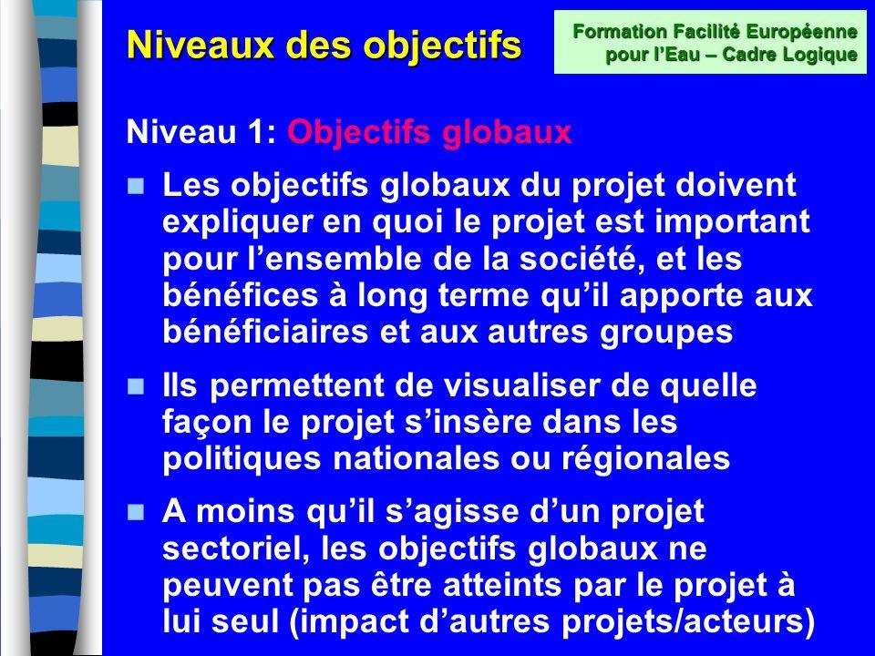 Problème / Objectif Un objectif est limage positive dun problème ; il doit être formulé comme la situation souhaitée à la fin du projet. Formation Fac
