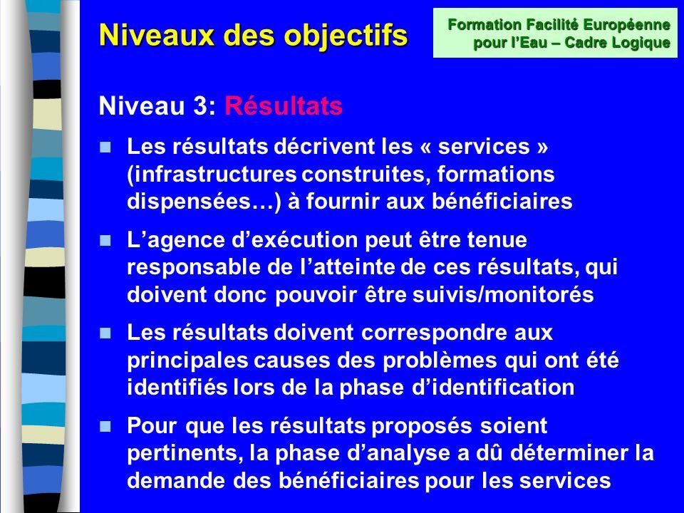 Niveaux des objectifs Niveau 2: Objectif (spécifique) du projet Lobjectif du projet doit sattaquer au problème principal qui a été identifié dans la p