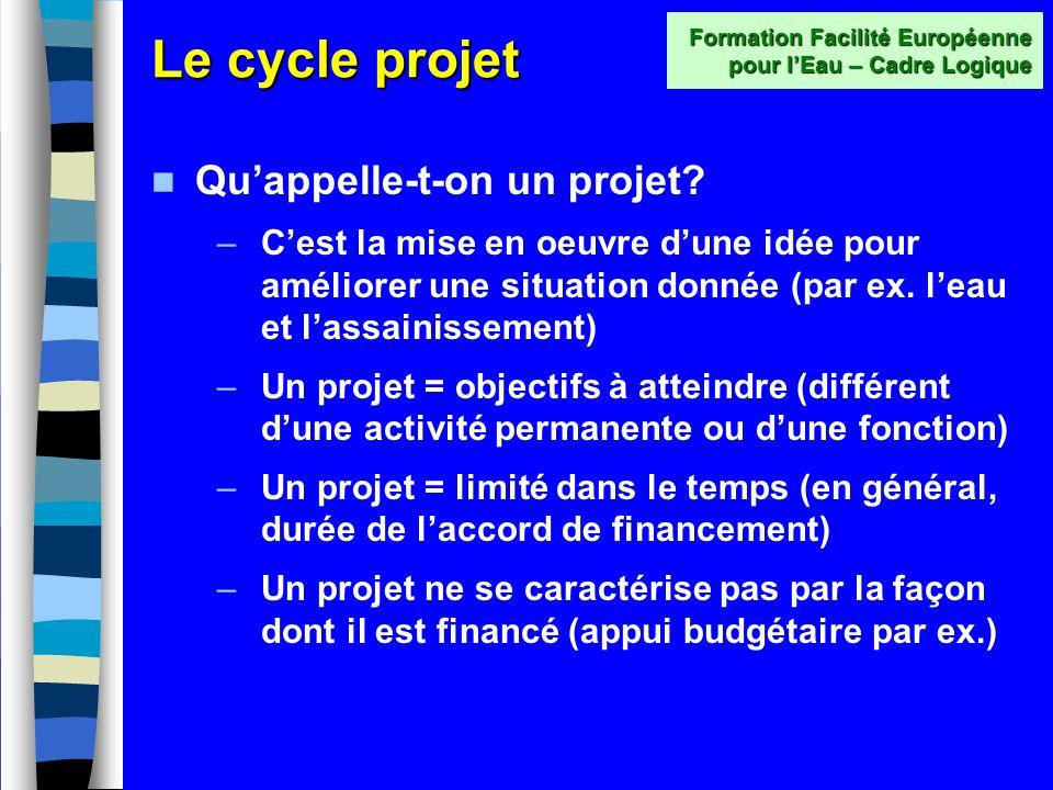 Le Cycle du Projet La Gestion du Cycle de Projet Le Cadre Logique Formation Facilité Européenne pour lEau – Cadre Logique