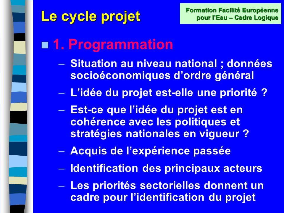 Le cycle projet Six étapes clés Evaluation Programmation FormulationMise en oeuvre Identification Financement Formation Facilité Européenne pour lEau