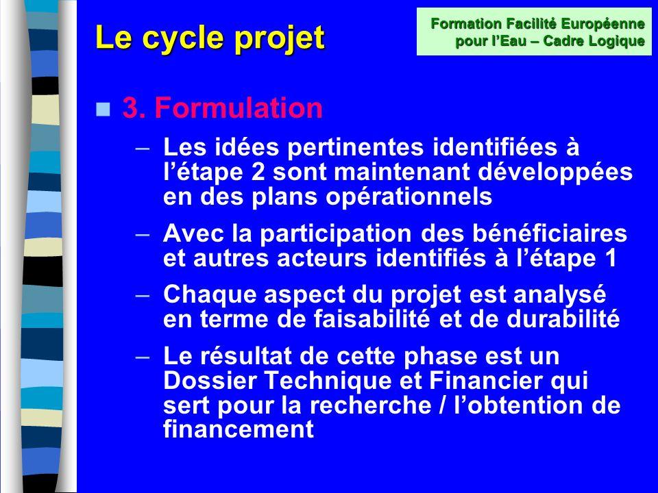 Le cycle projet 2. Identification –Élaboration didées sur les activités à inclure dans le projet (pas détudes sauf pré-faisabilité) –Consultation avec