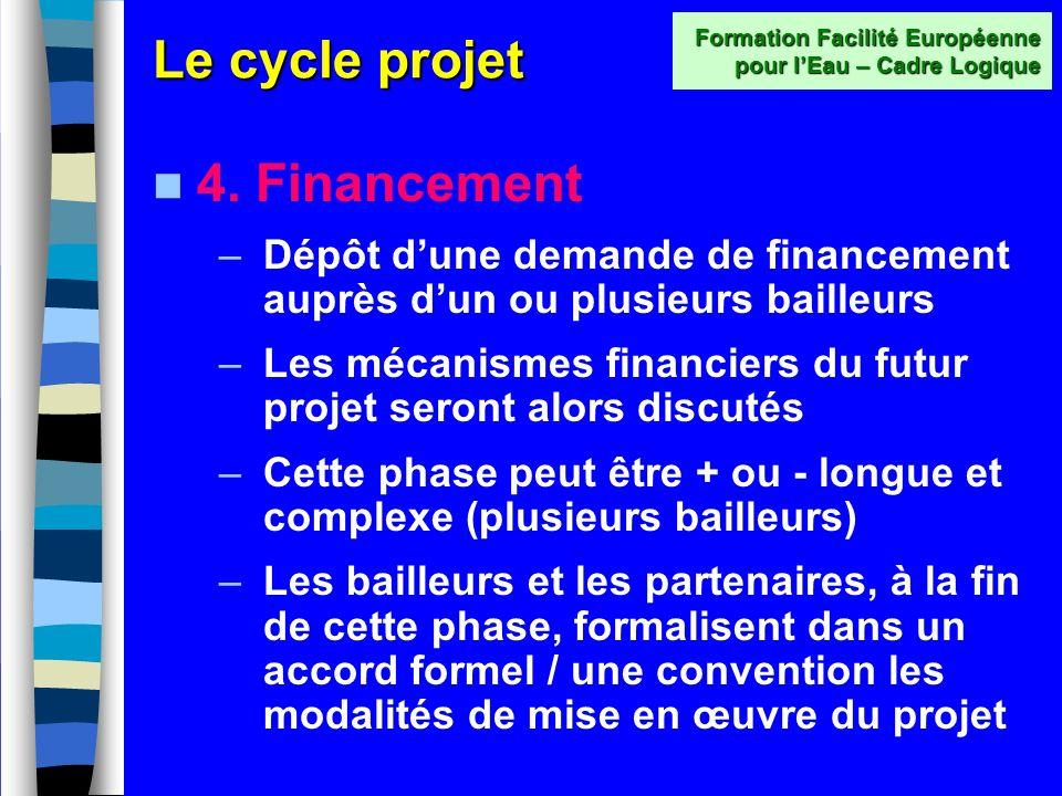 Le cycle projet 3. Formulation –Les idées pertinentes identifiées à létape 2 sont maintenant développées en des plans opérationnels –Avec la participa