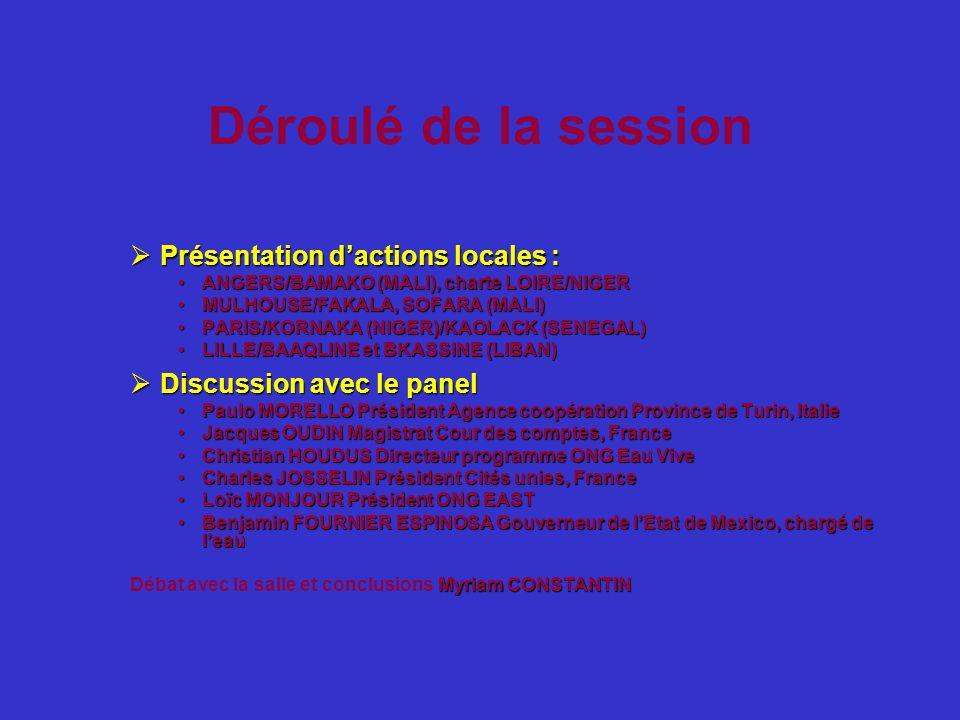 Déroulé de la session Présentation dactions locales : Présentation dactions locales : ANGERS/BAMAKO (MALI), charte LOIRE/NIGERANGERS/BAMAKO (MALI), ch