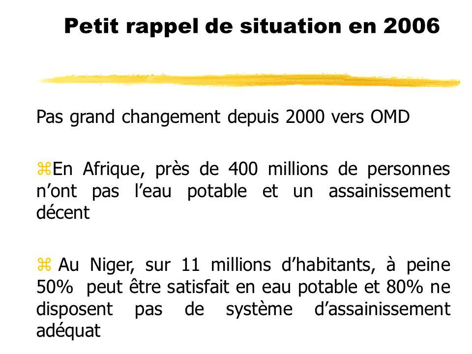 Petit rappel de situation en 2006 Pas grand changement depuis 2000 vers OMD zEn Afrique, près de 400 millions de personnes nont pas leau potable et un assainissement décent z Au Niger, sur 11 millions dhabitants, à peine 50% peut être satisfait en eau potable et 80% ne disposent pas de système dassainissement adéquat