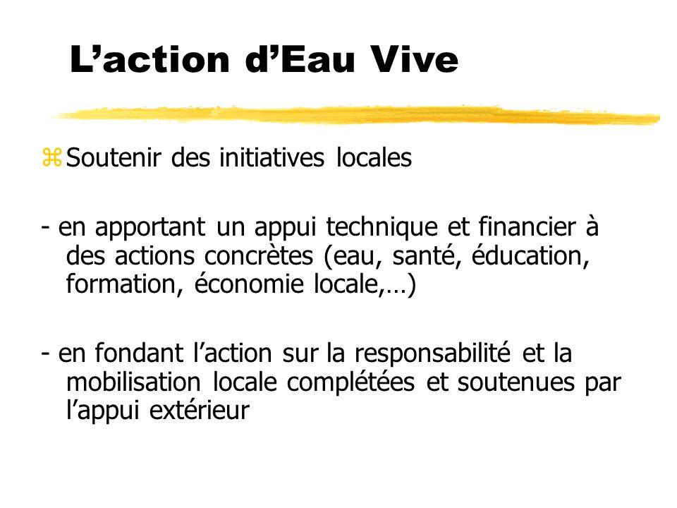 Laction dEau Vive zSoutenir des initiatives locales - en apportant un appui technique et financier à des actions concrètes (eau, santé, éducation, formation, économie locale,…) - en fondant laction sur la responsabilité et la mobilisation locale complétées et soutenues par lappui extérieur