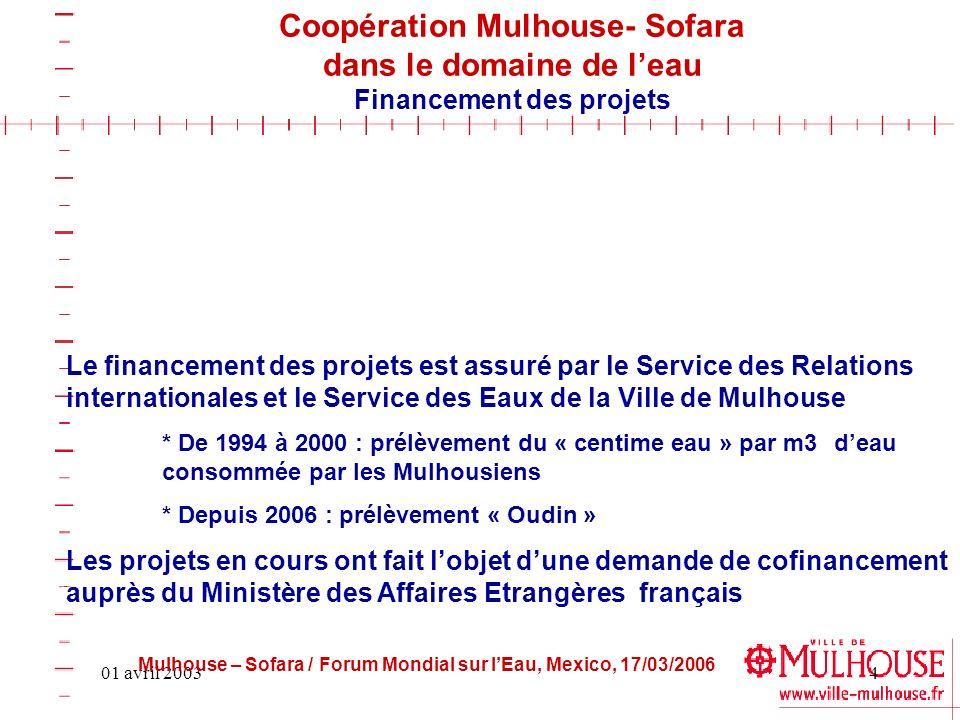 01 avril 20034 Coopération Mulhouse- Sofara dans le domaine de leau Financement des projets Mulhouse – Sofara / Forum Mondial sur lEau, Mexico, 17/03/
