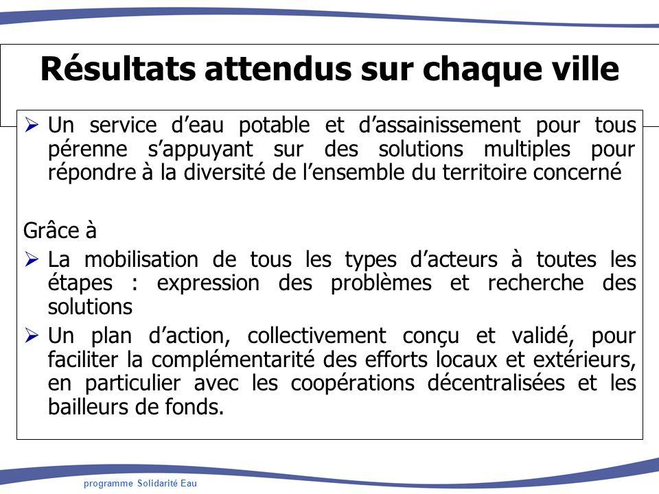 programme Solidarité Eau Résultats attendus sur chaque ville Un service deau potable et dassainissement pour tous pérenne sappuyant sur des solutions