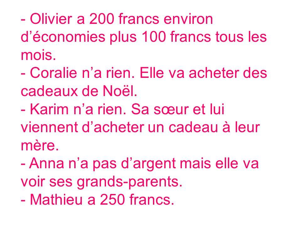 - Olivier a 200 francs environ déconomies plus 100 francs tous les mois. - Coralie na rien. Elle va acheter des cadeaux de Noël. - Karim na rien. Sa s