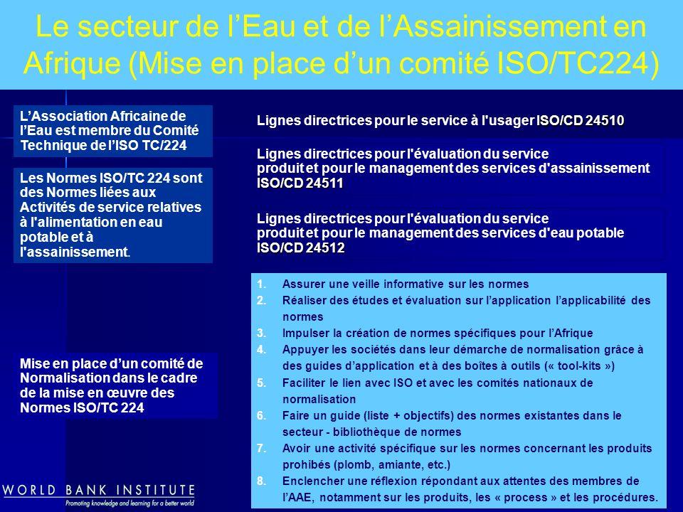 WBI/ONEP, Atelier ISO Rabat, 22-25 mai 200713 Mise en place dun comité de Normalisation dans le cadre de la mise en œuvre des Normes ISO/TC 224 1.Assu