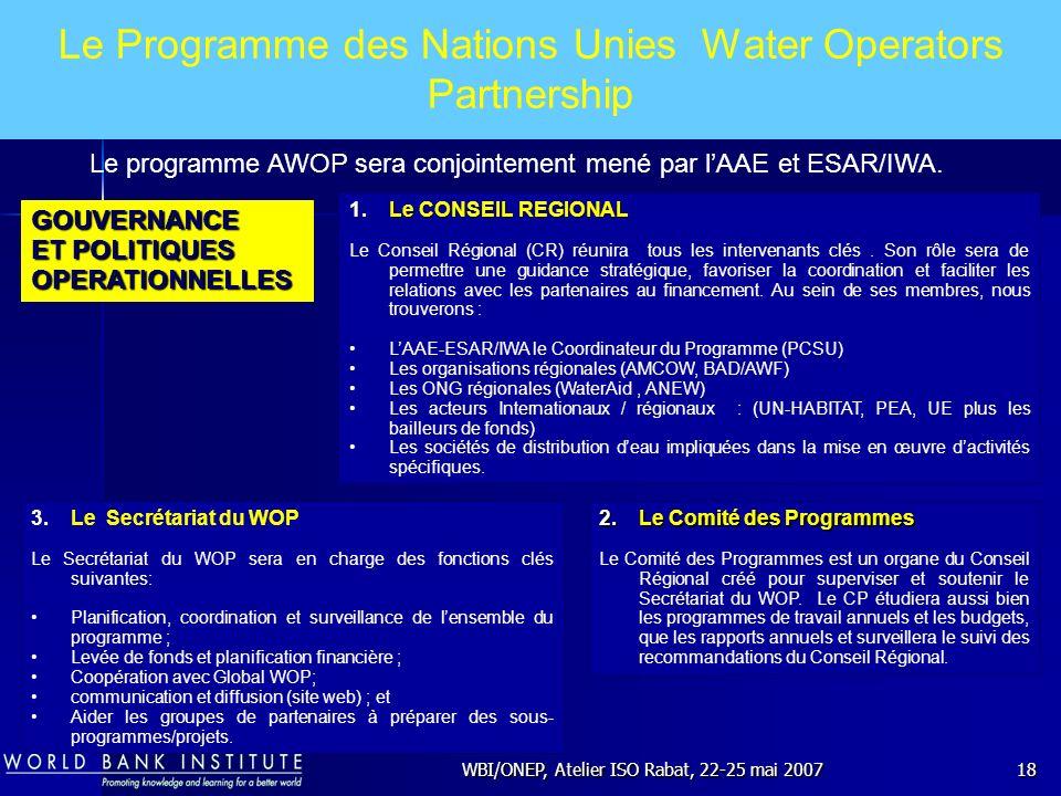 WBI/ONEP, Atelier ISO Rabat, 22-25 mai 200718 Le Programme des Nations Unies Water Operators Partnership 1.Le CONSEIL REGIONAL Le Conseil Régional (CR