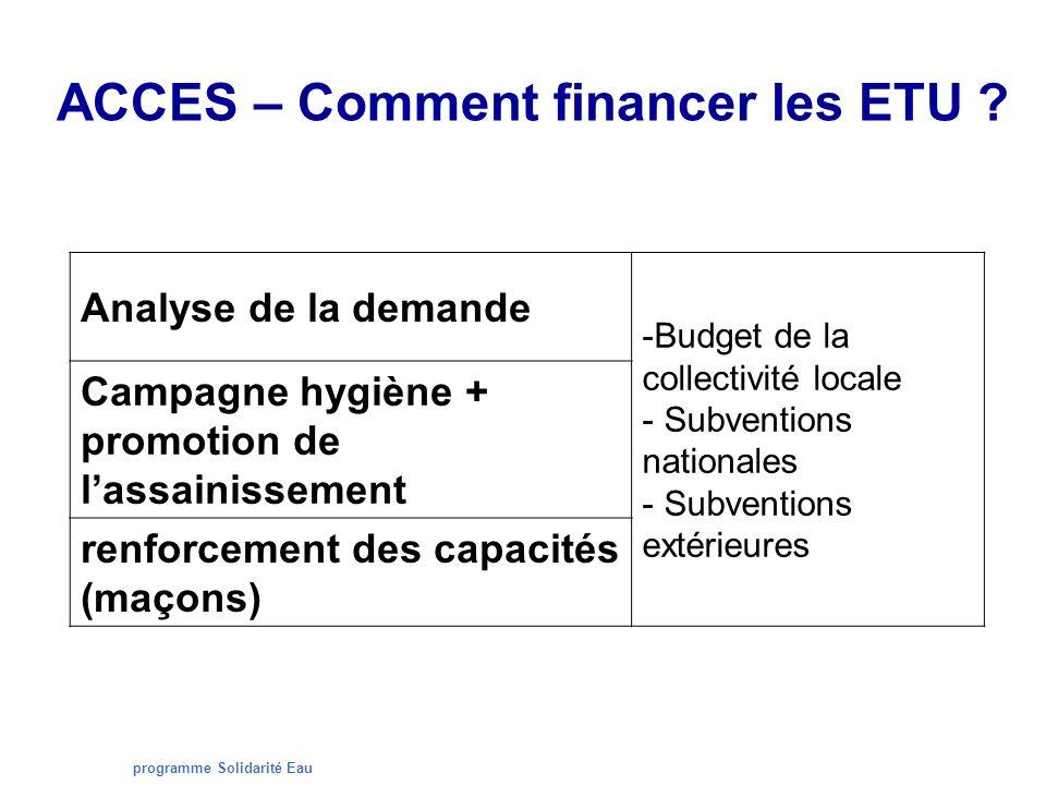programme Solidarité Eau ACCES – Comment financer les ETU ? Analyse de la demande -Budget de la collectivité locale - Subventions nationales - Subvent