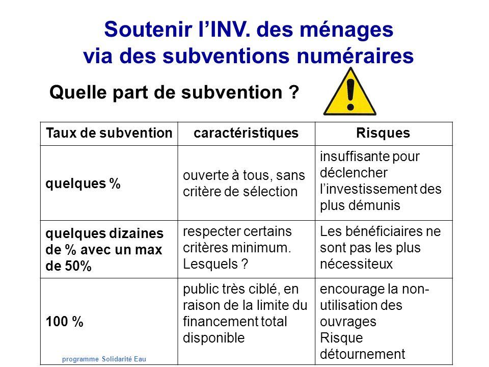 programme Solidarité Eau Soutenir lINV. des ménages via des subventions numéraires Quelle part de subvention ? Taux de subventioncaractéristiquesRisqu