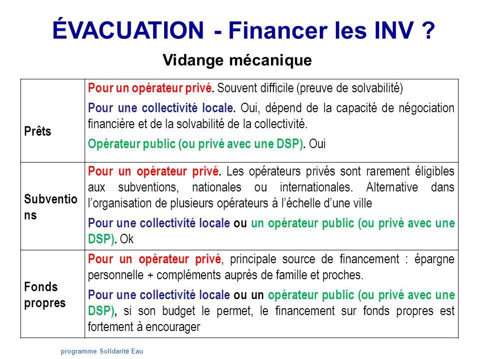 programme Solidarité Eau ÉVACUATION - Financer les INV ? Prêts Pour un opérateur privé. Souvent difficile (preuve de solvabilité) Pour une collectivit