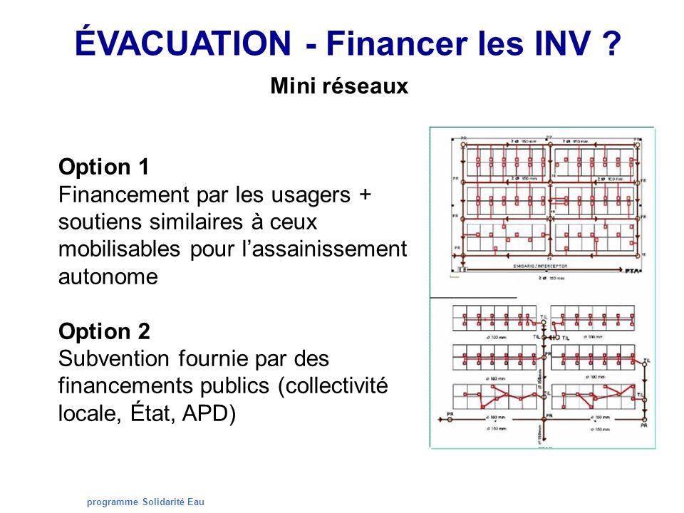 programme Solidarité Eau ÉVACUATION - Financer les INV ? Mini réseaux Option 1 Financement par les usagers + soutiens similaires à ceux mobilisables p