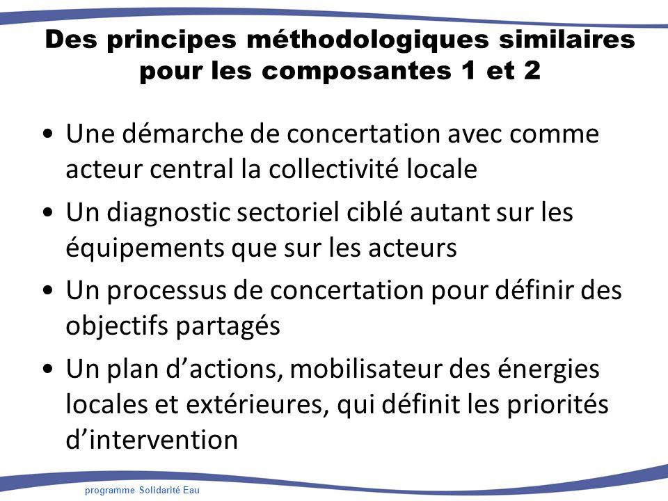 programme Solidarité Eau Eléments méthodologique sur la démarche SMC 1.