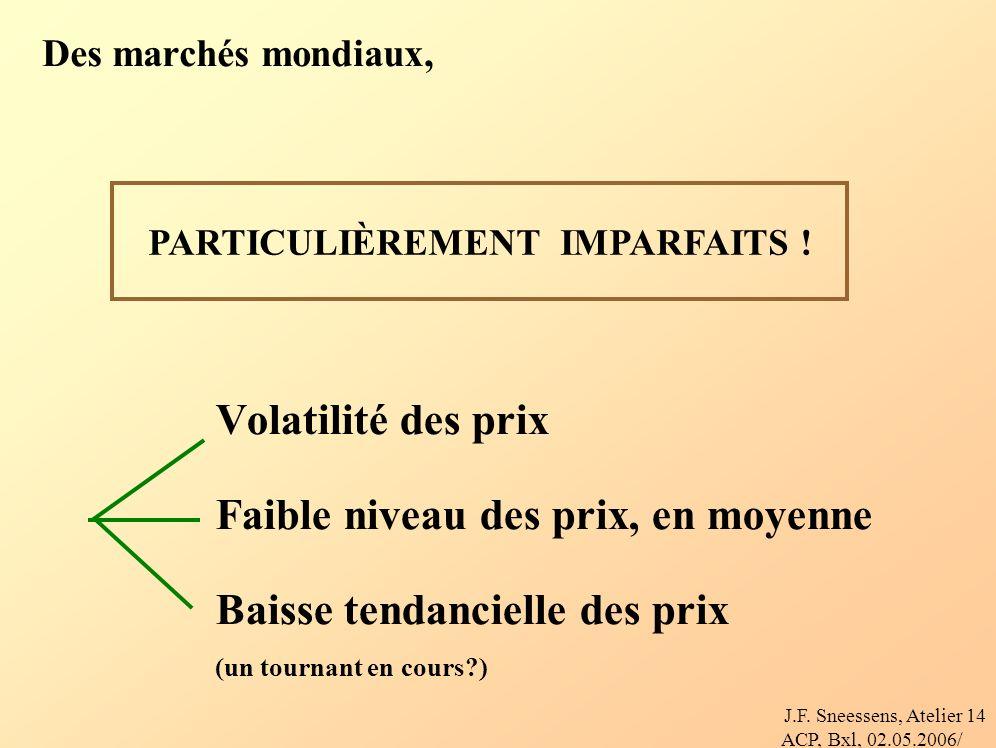 J.F. Sneessens, Atelier ACP, Bxl, 02.05.2006/ 14 Des marchés mondiaux, Volatilité des prix Faible niveau des prix, en moyenne Baisse tendancielle des