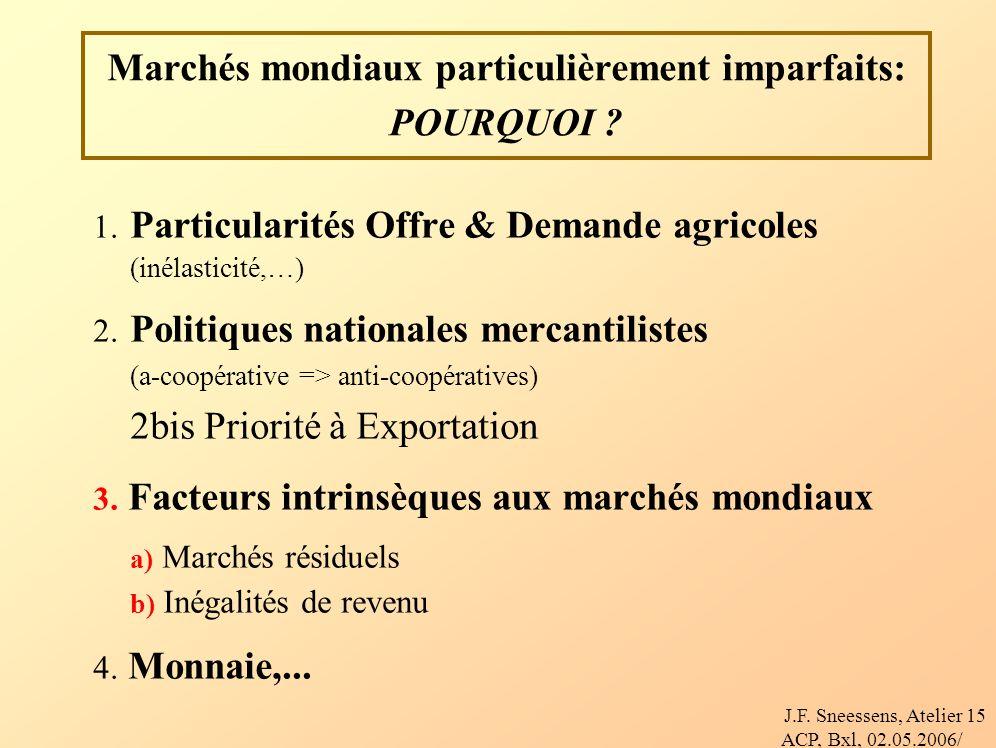J.F. Sneessens, Atelier ACP, Bxl, 02.05.2006/ 15 Marchés mondiaux particulièrement imparfaits: POURQUOI ? 1. Particularités Offre & Demande agricoles