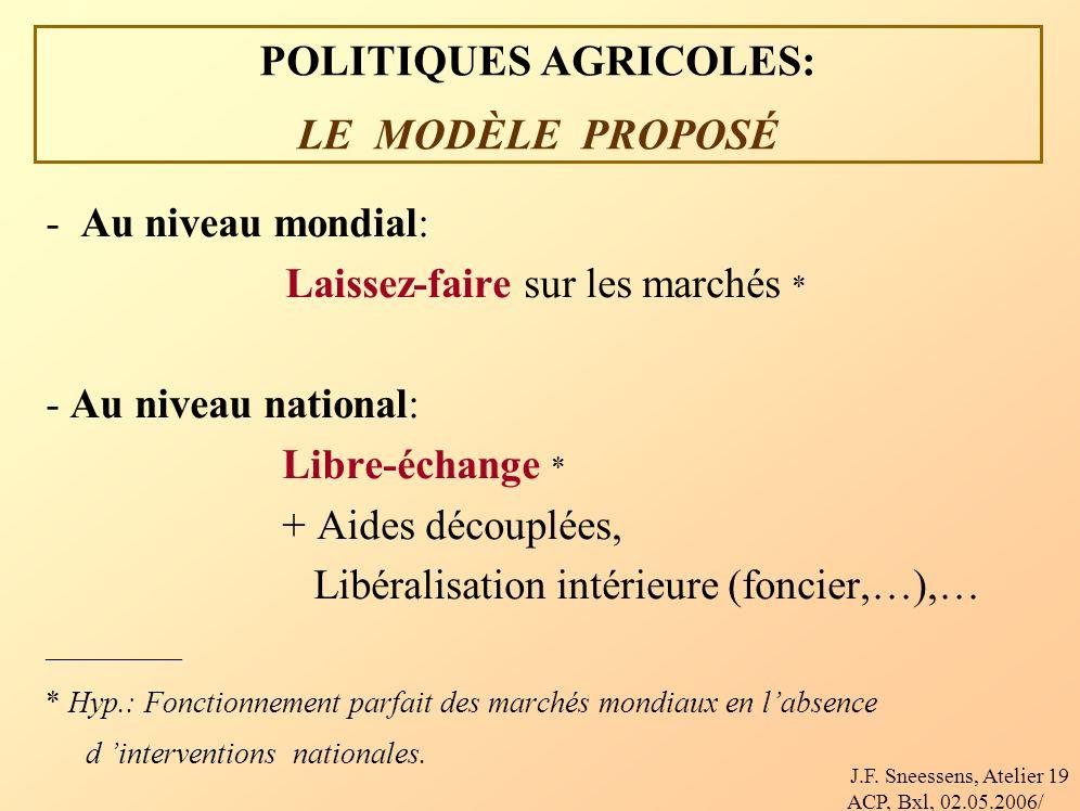 J.F. Sneessens, Atelier ACP, Bxl, 02.05.2006/ 19 POLITIQUES AGRICOLES: LE MODÈLE PROPOSÉ - Au niveau mondial: Laissez-faire sur les marchés * - Au niv