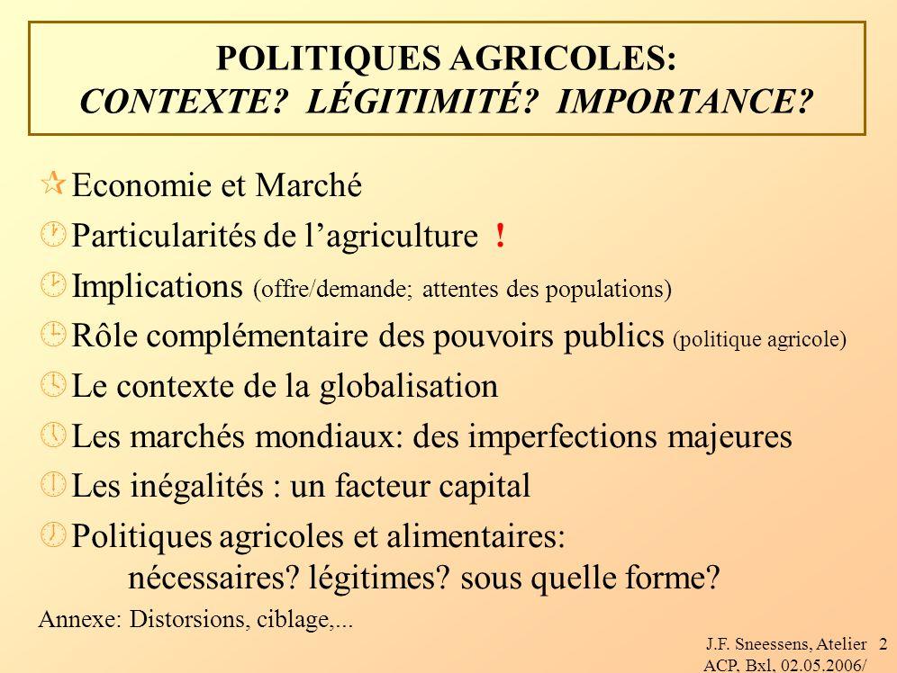 J.F. Sneessens, Atelier ACP, Bxl, 02.05.2006/ 2 POLITIQUES AGRICOLES: CONTEXTE.