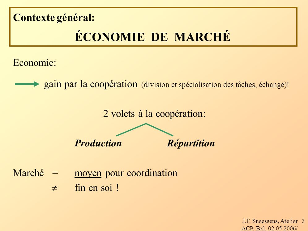 J.F. Sneessens, Atelier ACP, Bxl, 02.05.2006/ 3 Contexte général: ÉCONOMIE DE MARCHÉ Economie: gain par la coopération (division et spécialisation des