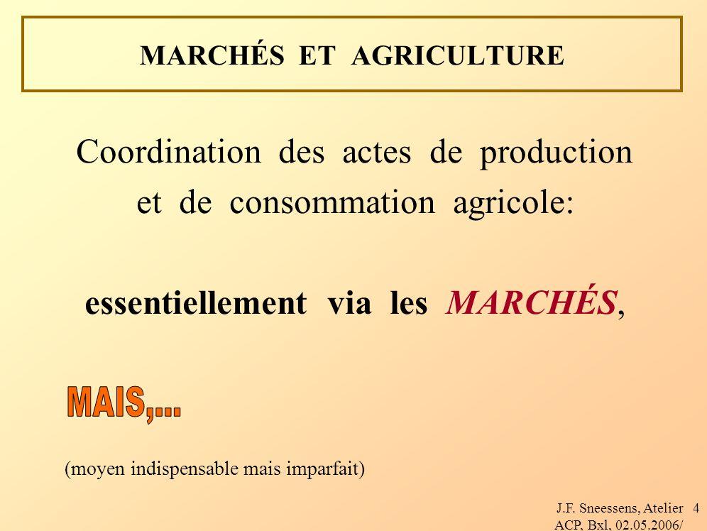 J.F. Sneessens, Atelier ACP, Bxl, 02.05.2006/ 4 MARCHÉS ET AGRICULTURE Coordination des actes de production et de consommation agricole: essentielleme