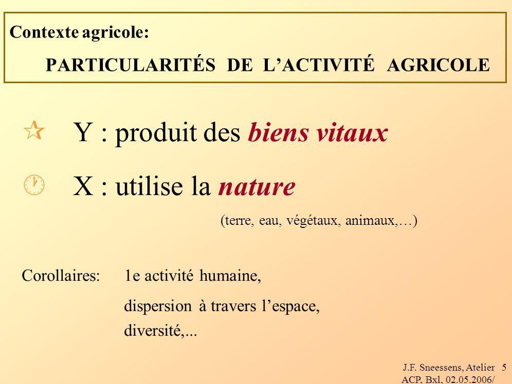 J.F. Sneessens, Atelier ACP, Bxl, 02.05.2006/ 5 Contexte agricole: PARTICULARITÉS DE LACTIVITÉ AGRICOLE Y : produit des biens vitaux X : utilise la na