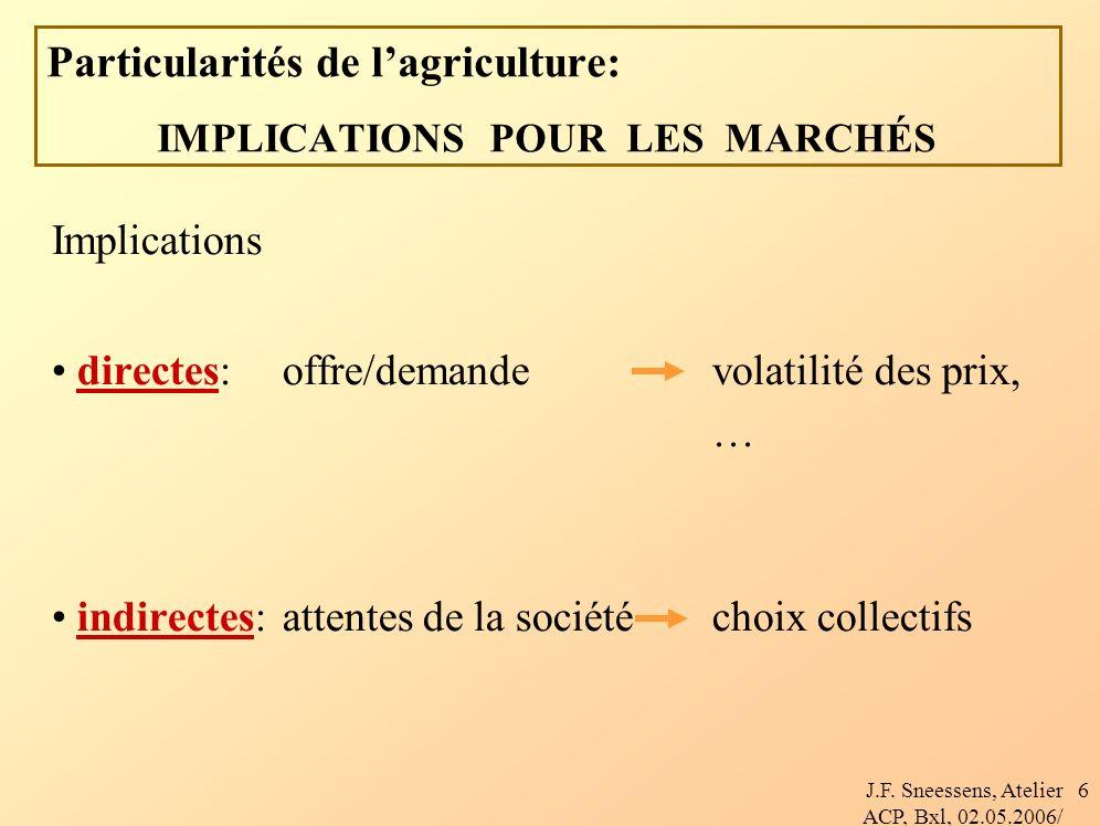 J.F. Sneessens, Atelier ACP, Bxl, 02.05.2006/ 6 Particularités de lagriculture: IMPLICATIONS POUR LES MARCHÉS Implications directes: offre/demande vol
