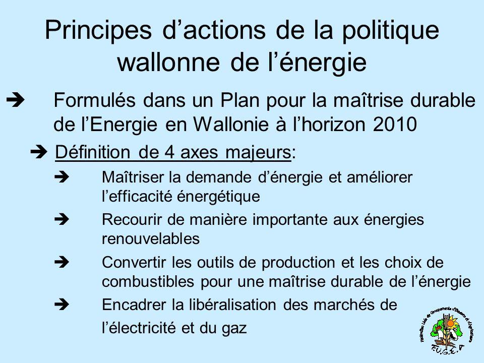 Principes dactions de la politique wallonne de lénergie Formulés dans un Plan pour la maîtrise durable de lEnergie en Wallonie à lhorizon 2010 Définition de 4 axes majeurs: Maîtriser la demande dénergie et améliorer lefficacité énergétique Recourir de manière importante aux énergies renouvelables Convertir les outils de production et les choix de combustibles pour une maîtrise durable de lénergie Encadrer la libéralisation des marchés de lélectricité et du gaz