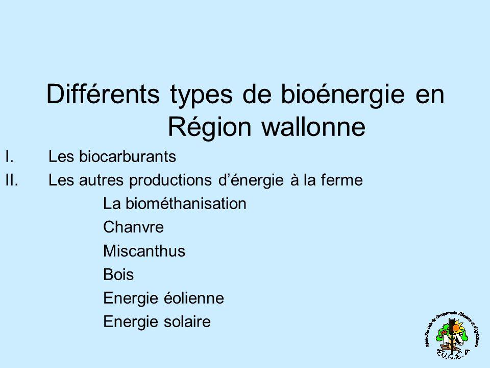 Différents types de bioénergie en Région wallonne I.Les biocarburants II.Les autres productions dénergie à la ferme La biométhanisation Chanvre Miscanthus Bois Energie éolienne Energie solaire
