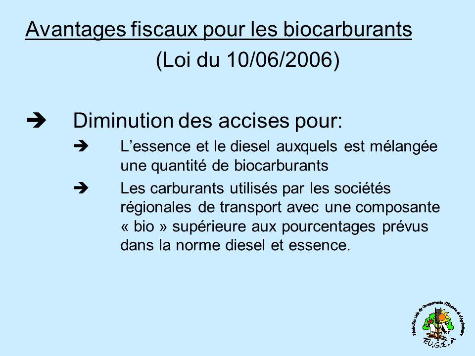 Avantages fiscaux pour les biocarburants (Loi du 10/06/2006) Diminution des accises pour: Lessence et le diesel auxquels est mélangée une quantité de