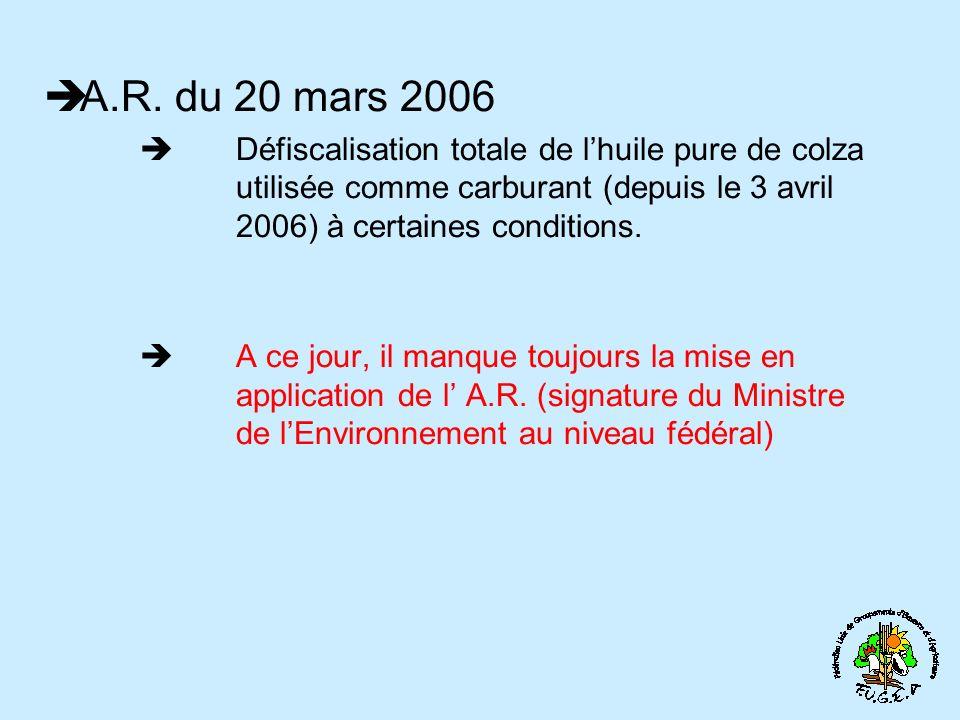 A.R. du 20 mars 2006 Défiscalisation totale de lhuile pure de colza utilisée comme carburant (depuis le 3 avril 2006) à certaines conditions. A ce jou