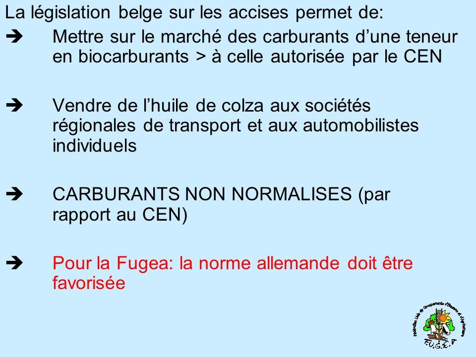 La législation belge sur les accises permet de: Mettre sur le marché des carburants dune teneur en biocarburants > à celle autorisée par le CEN Vendre de lhuile de colza aux sociétés régionales de transport et aux automobilistes individuels CARBURANTS NON NORMALISES (par rapport au CEN) Pour la Fugea: la norme allemande doit être favorisée